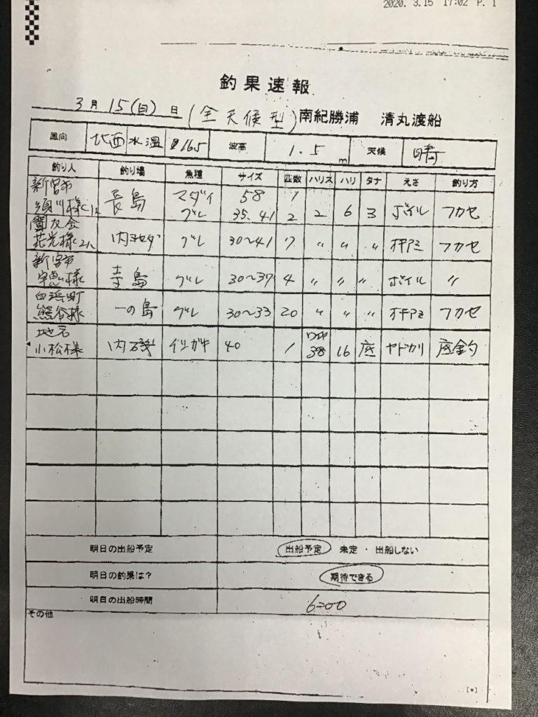3/15 勝浦 清丸渡船さん釣果