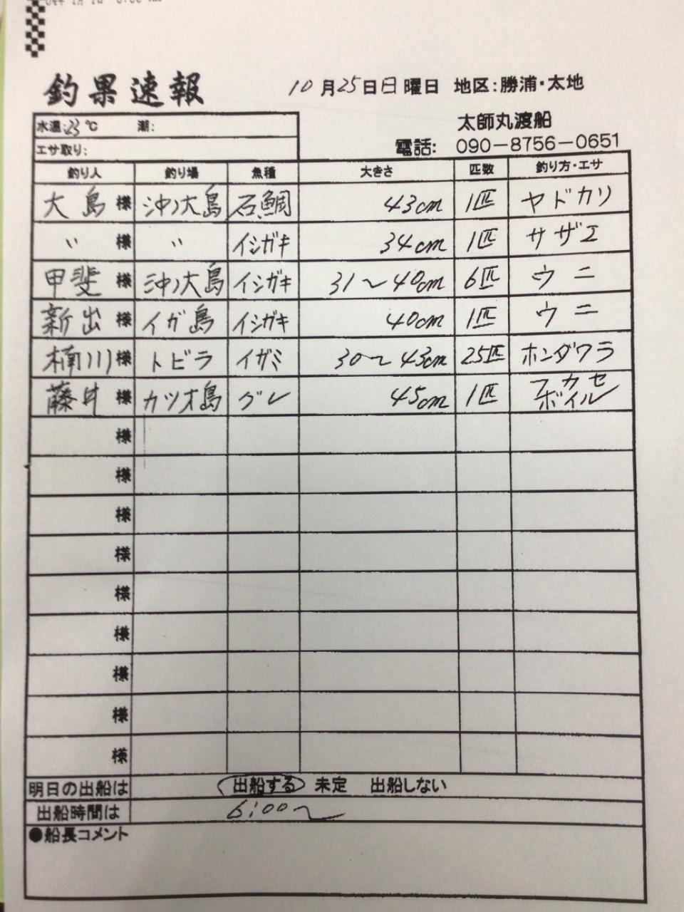 10/25 太地・太師丸渡船さん釣果 | 南紀和歌山 渡船・ダービーの最新 ...