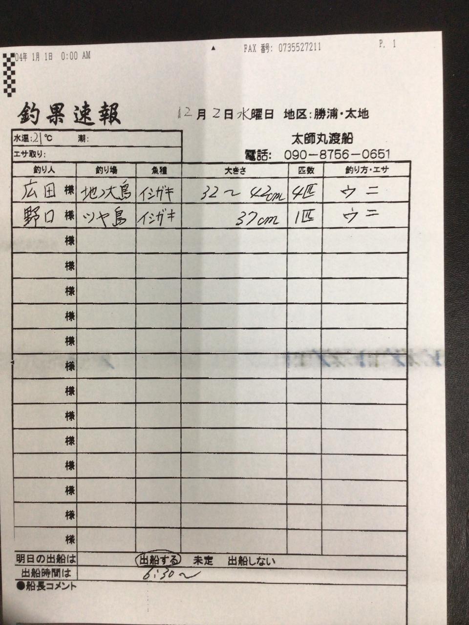 12/2 太地・太師丸渡船さん釣果 | 南紀和歌山 渡船・ダービーの最新 ...