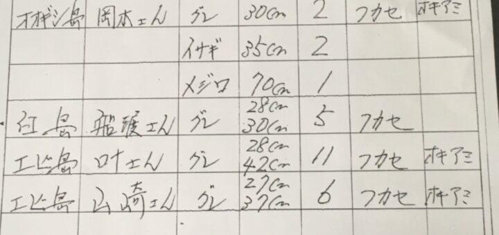 渡船 岩元 岩元について :今、話題・流行・旬のキーワード